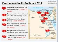 egypte,coptes,persécutionx coptes,enlèvements coptes